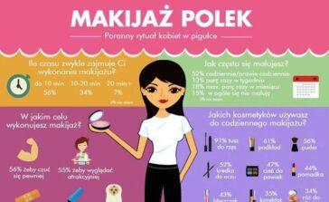 Makijaż na co dzień na każdą okazję Kobiety Polki Dziewczyny